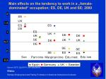 main effects on the tendency to work in a female dominated occupation es de uk and se 2000