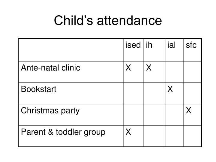 Child's attendance