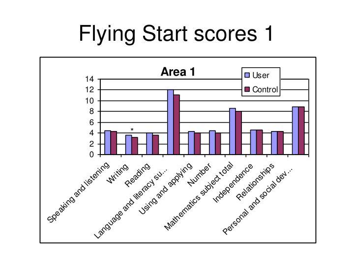 Flying Start scores 1