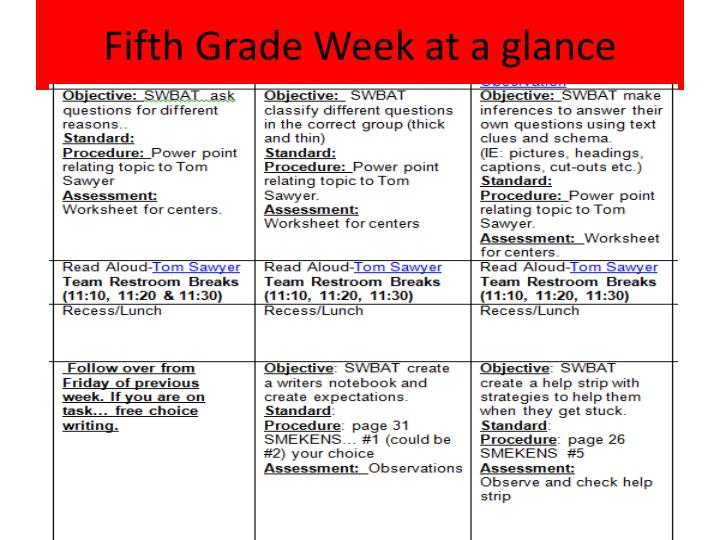 Fifth Grade Week at a glance