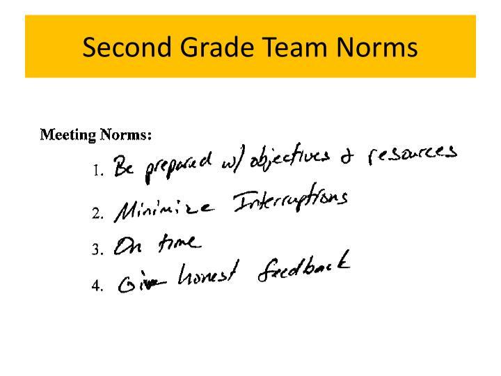 Second Grade Team Norms