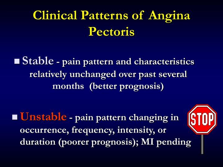 Clinical Patterns of Angina Pectoris