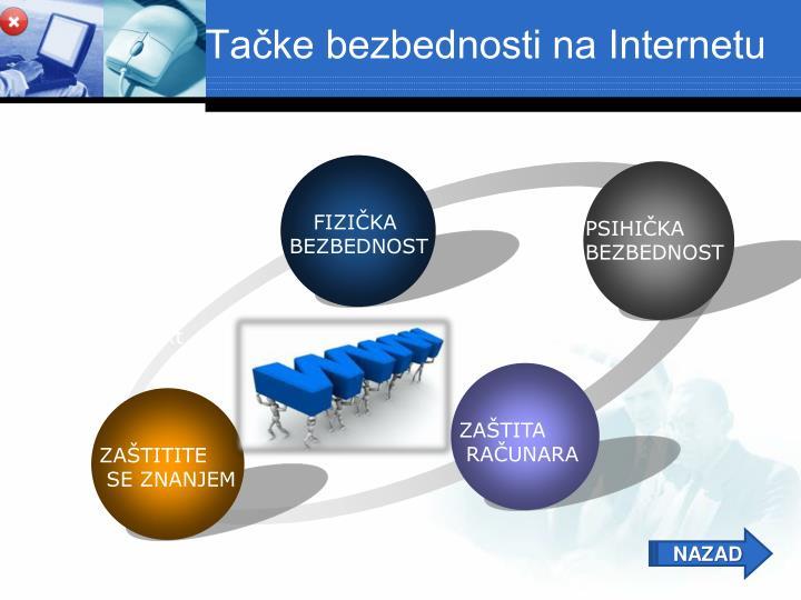 Tačke bezbednosti na Internetu