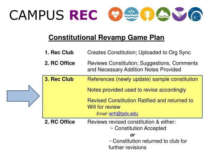 Constitutional Revamp Game Plan