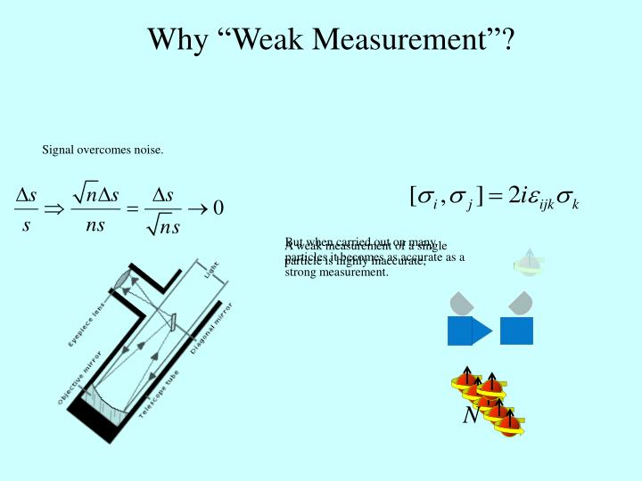 "Why ""Weak Measurement""?"