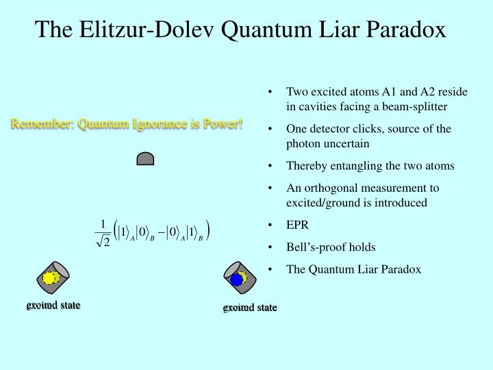 The Elitzur-Dolev Quantum Liar Paradox