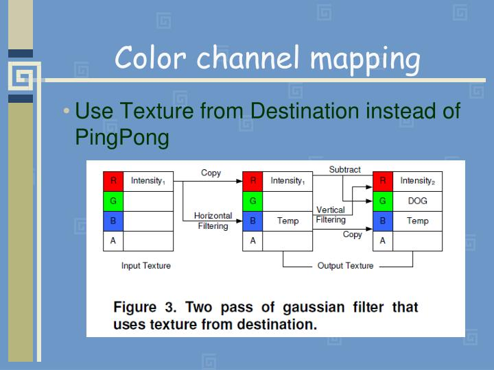 Color channel mapping