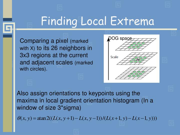 Finding Local Extrema