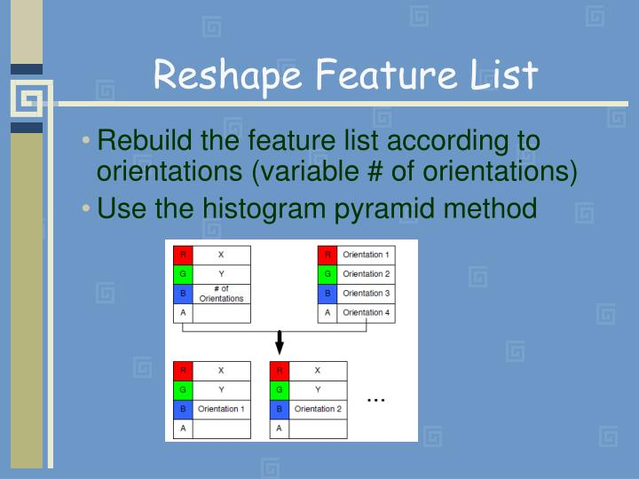 Reshape Feature List