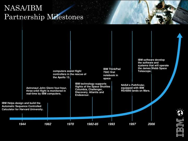 IBM software develop the software and systems that will operate the James Webb Space Telescope.