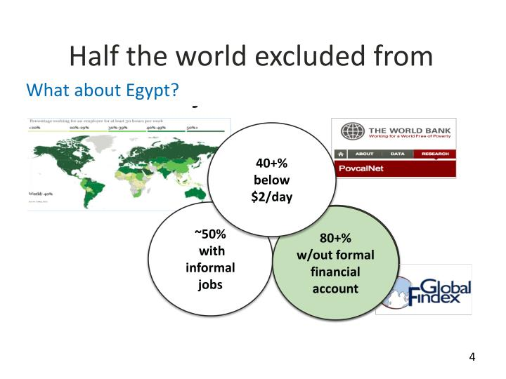 Half the world excluded from formal jobs and finance