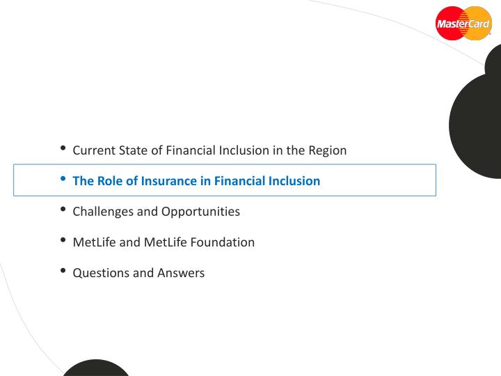 Current State of Financial Inclusion in the Region