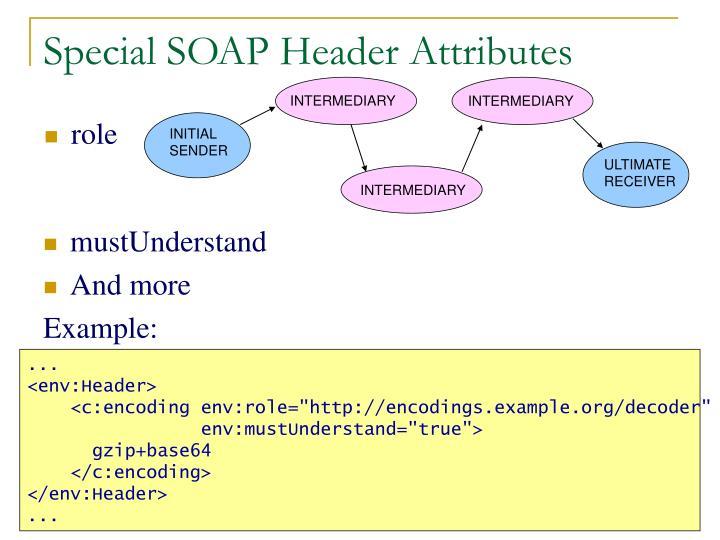 Special SOAP Header Attributes
