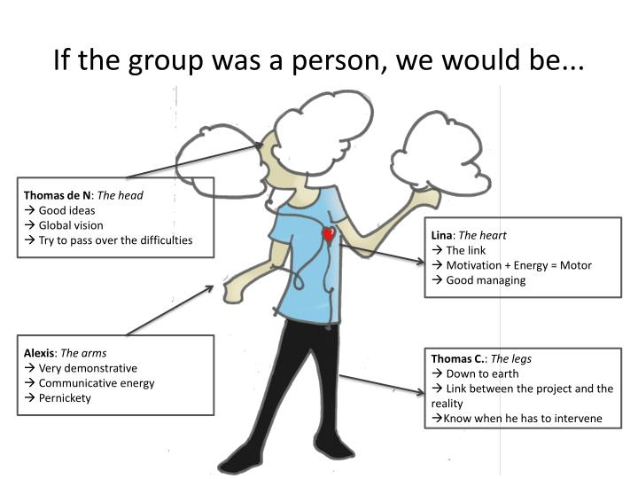 If the group
