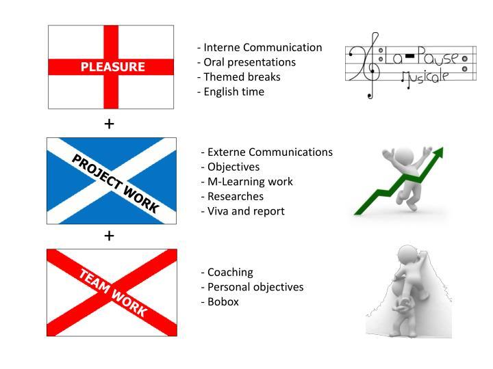 Interne Communication