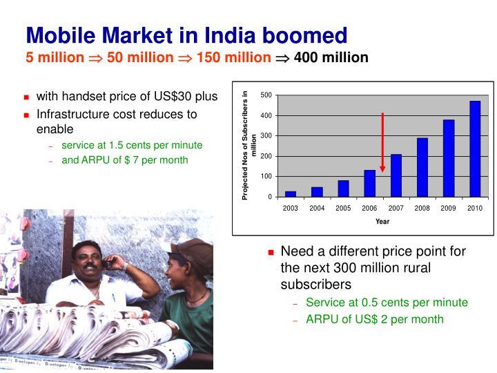 Mobile market in india boomed 5 million 50 million 150 million 400 million