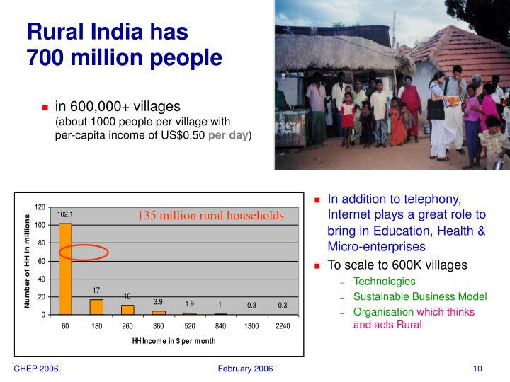 in 600,000+ villages