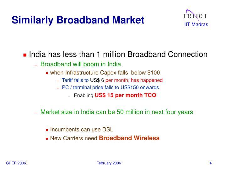 Similarly Broadband Market