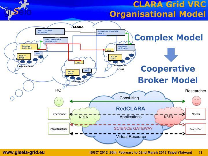 CLARA Grid VRC