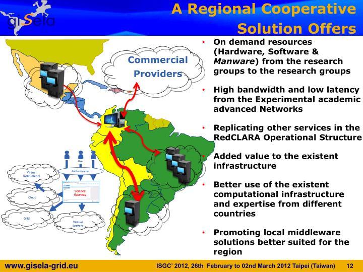 A Regional Cooperative