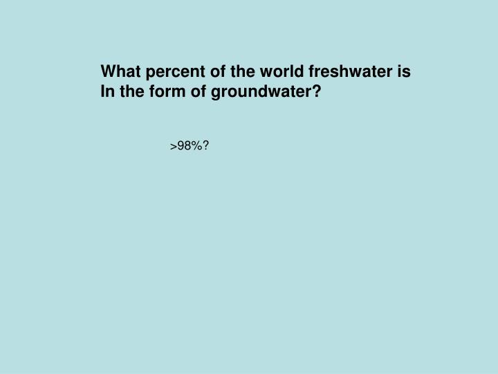 What percent of the world freshwater is