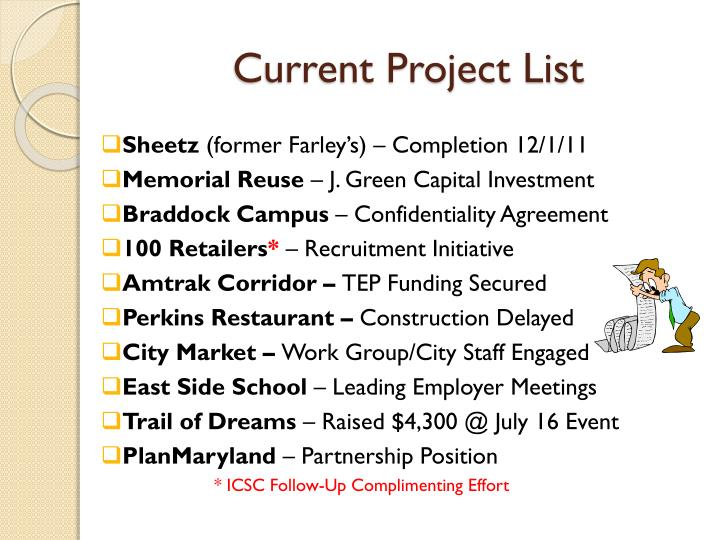 Current project list