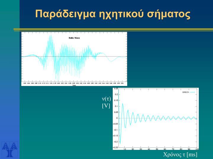 Παράδειγμα ηχητικού σήματος