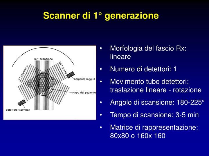Scanner di 1° generazione