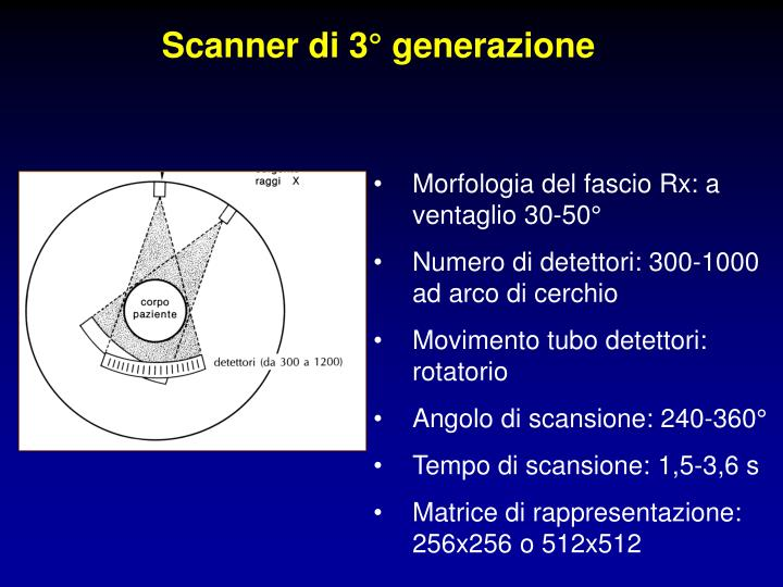 Scanner di 3° generazione