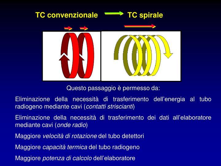 TC convenzionale