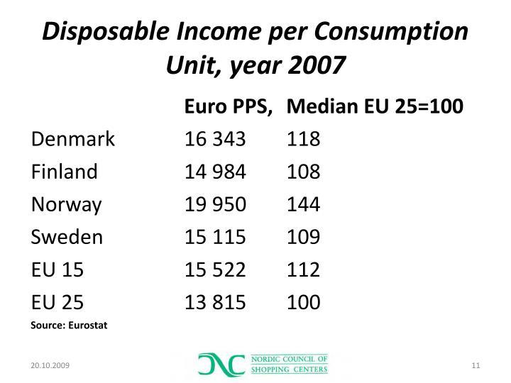 Disposable Income per Consumption Unit, year 2007