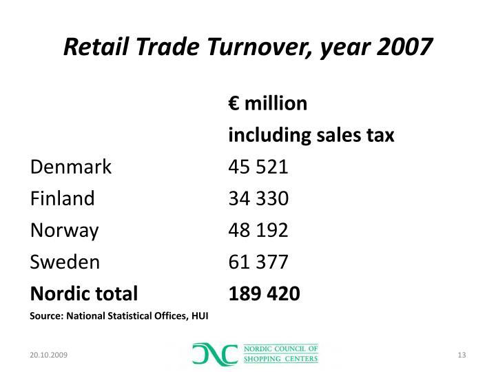 Retail Trade Turnover, year 2007