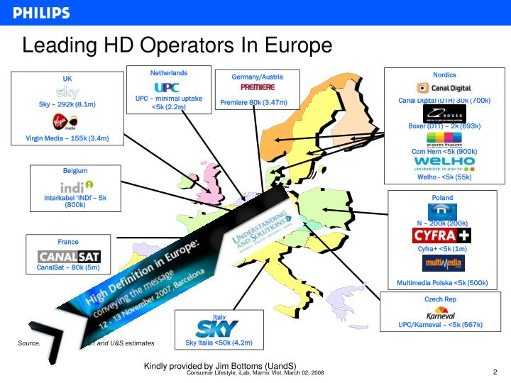 Leading hd operators in europe
