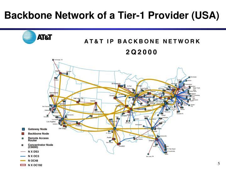 Backbone Network of a Tier-1 Provider (USA)
