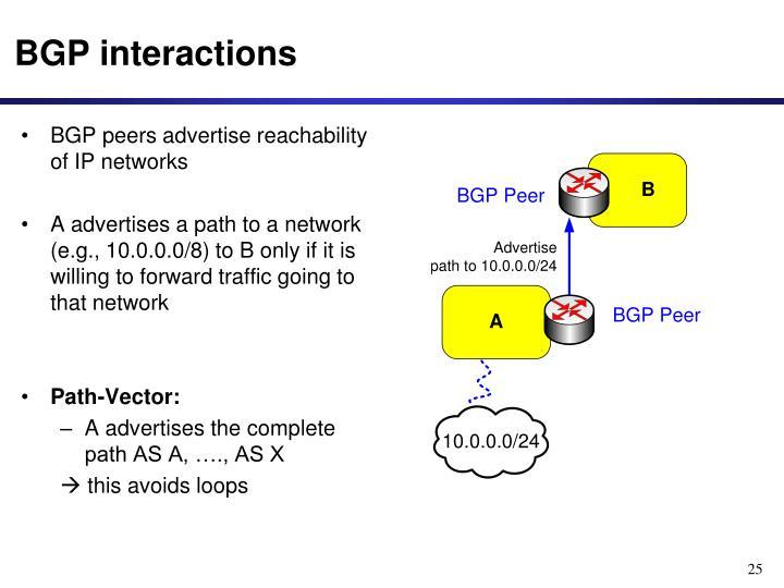 BGP peers advertise reachability of IP networks