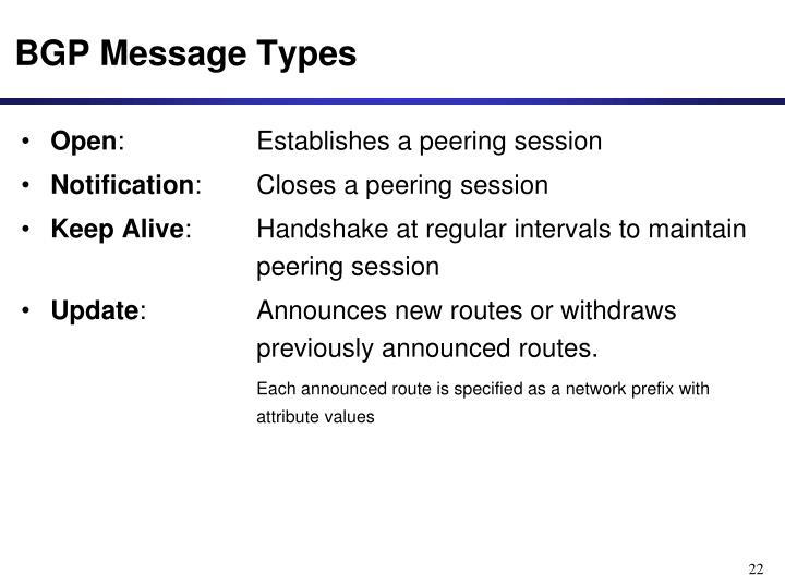 BGP Message Types