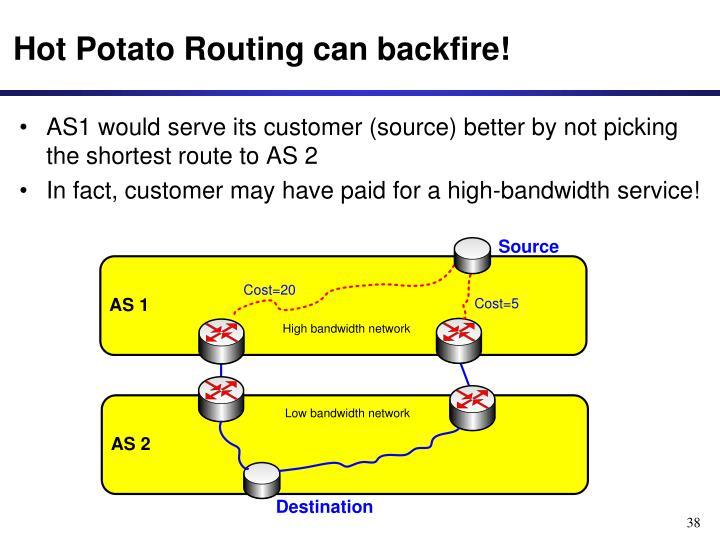 Hot Potato Routing can backfire!