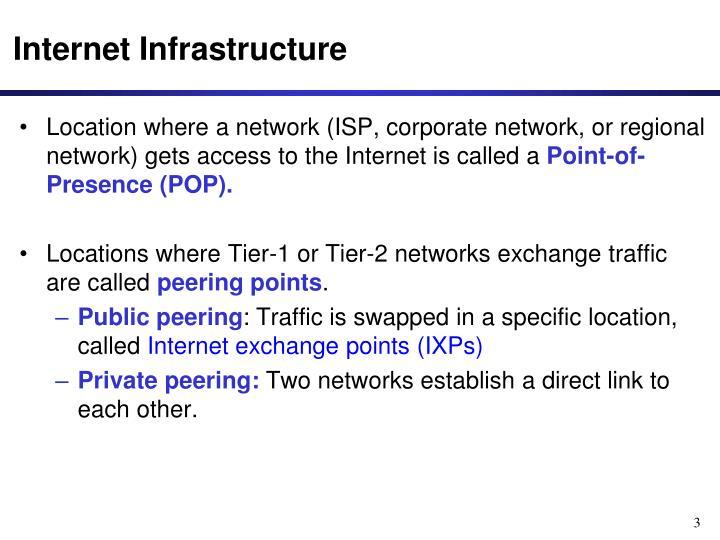Internet infrastructure1