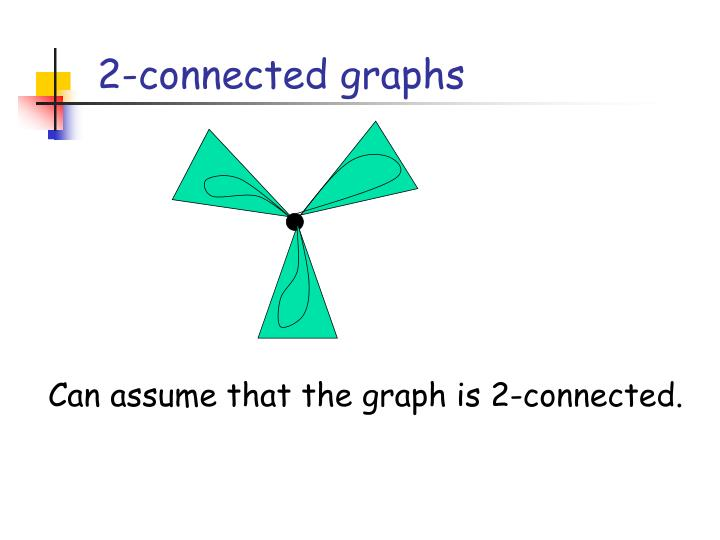 2-connected graphs