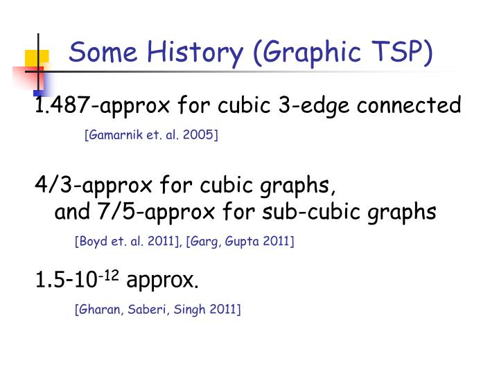Some History (Graphic TSP)