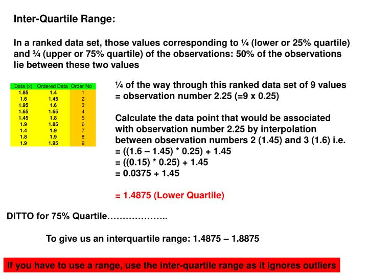 ¼ of the way through this ranked data set of 9 values = observation number 2.25 (=9 x 0.25)