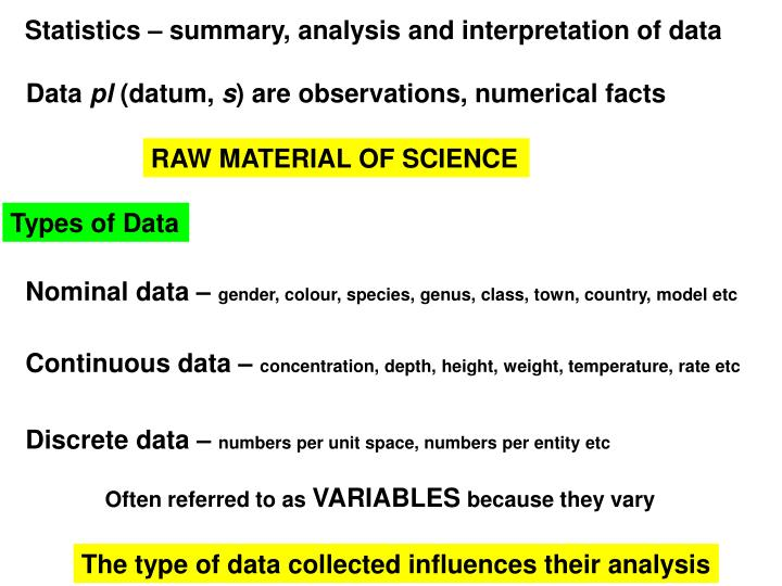 Statistics – summary, analysis and interpretation of data
