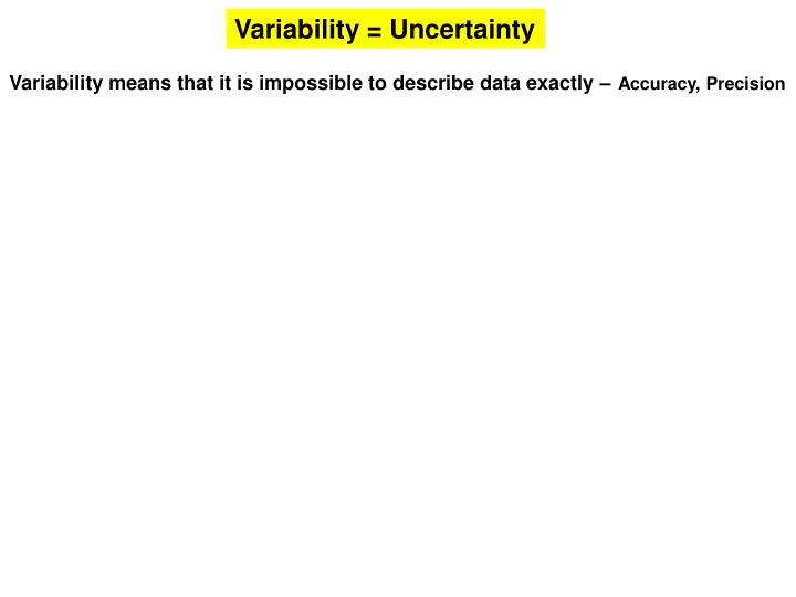 Variability = Uncertainty