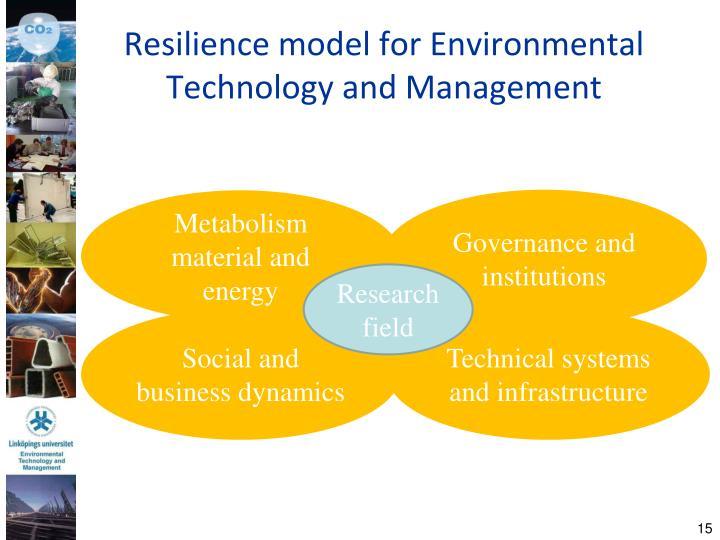 Resilience model for Environmental