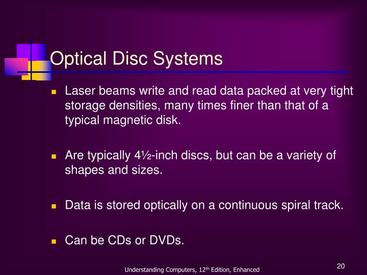 Optical Disc Systems