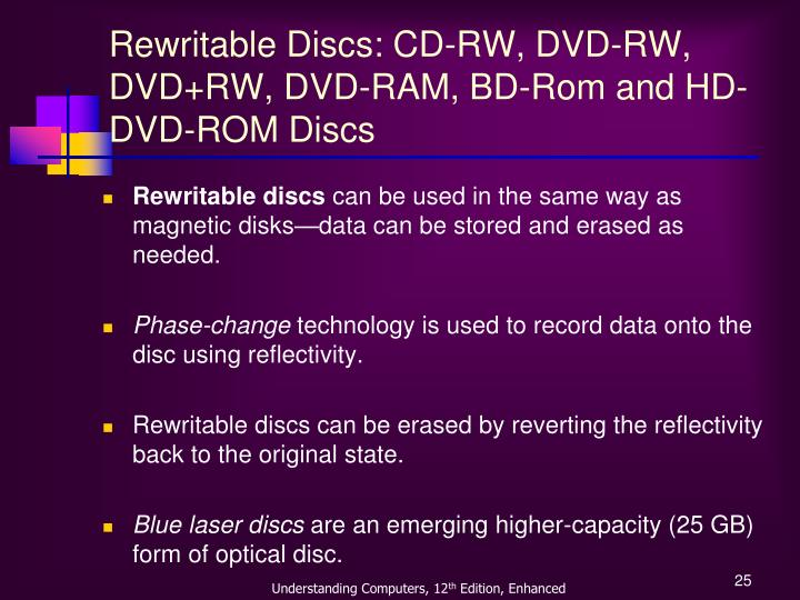 Rewritable Discs: CD-RW, DVD-RW, DVD+RW, DVD-RAM, BD-Rom and HD-DVD-ROM Discs