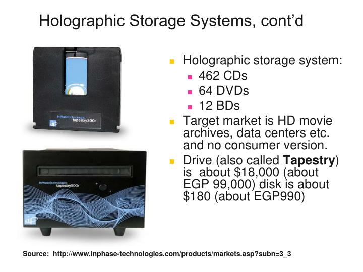 Holographic Storage Systems, cont'd