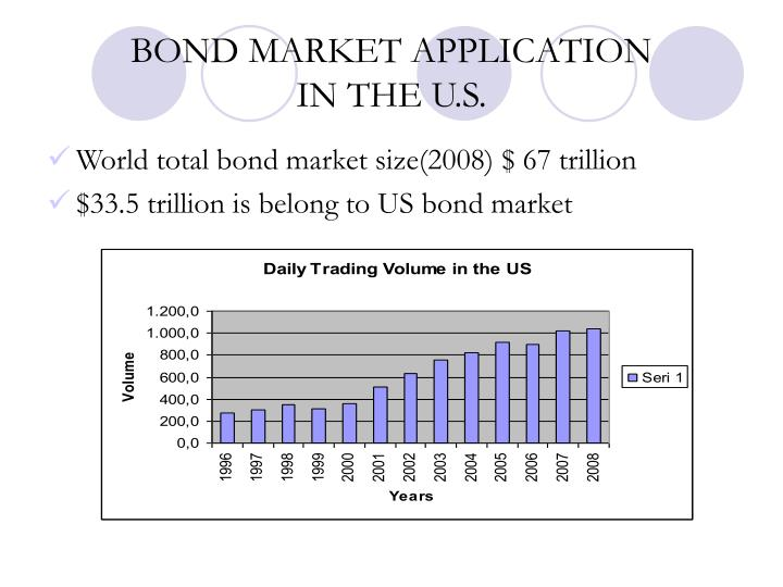 us bond market Low-cost exposure to investment-grade corporate bonds this cheap etf harnesses the market's collective wisdom 6 questions to ask before buying a strategic-beta bond fund.