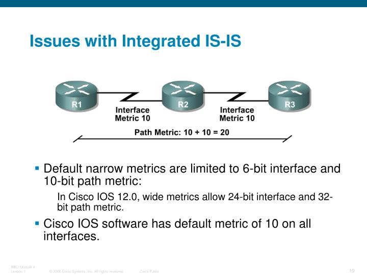 Issues with Integrated IS-IS