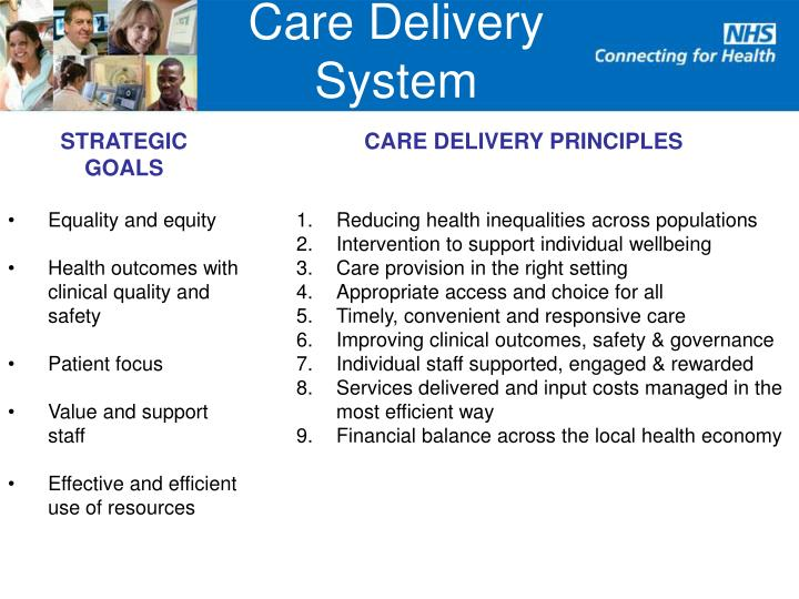 Care Delivery